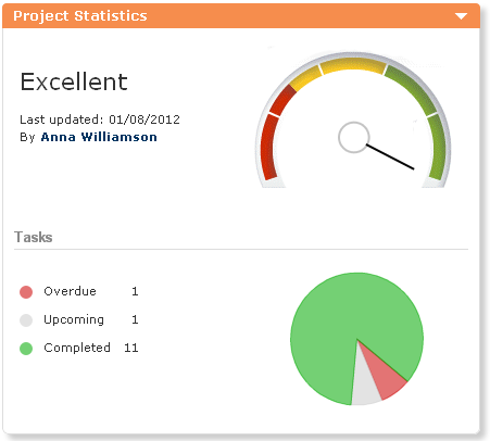 statistics projects Free statistical software  robust statistics been added recently  team-based analysis projects that integrate qualitative and quantitative techniques.